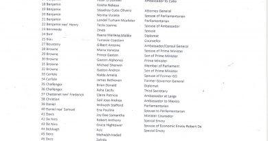 Antigua govt. releases full list of diplomatic passport holders, includes Robert De Niro, drug-traffickers