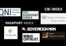 The Passport Index-Index – An Overview of Passport Rankings
